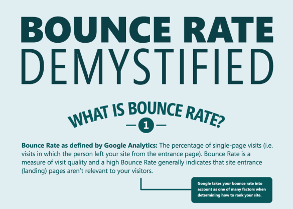 10 Tips to Keep Your Website Bounce Rate in Check