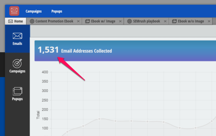 How to get 2,239 email subscribers from scratch