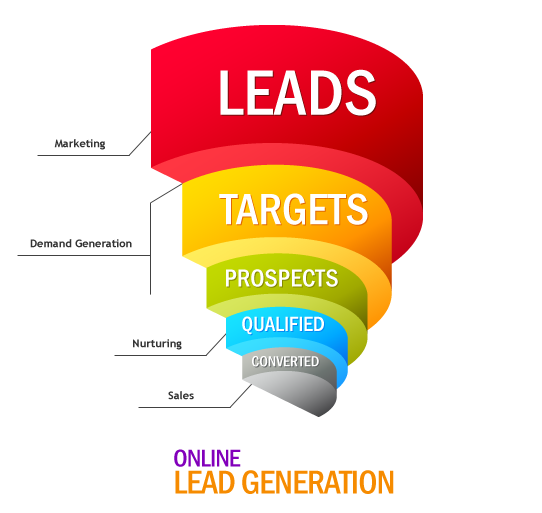 what s the score 4 ways to track real estate lead generation